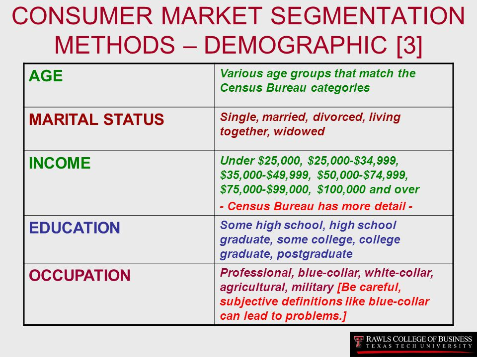 CONSUMER MARKET SEGMENTATION METHODS – DEMOGRAPHIC [3]